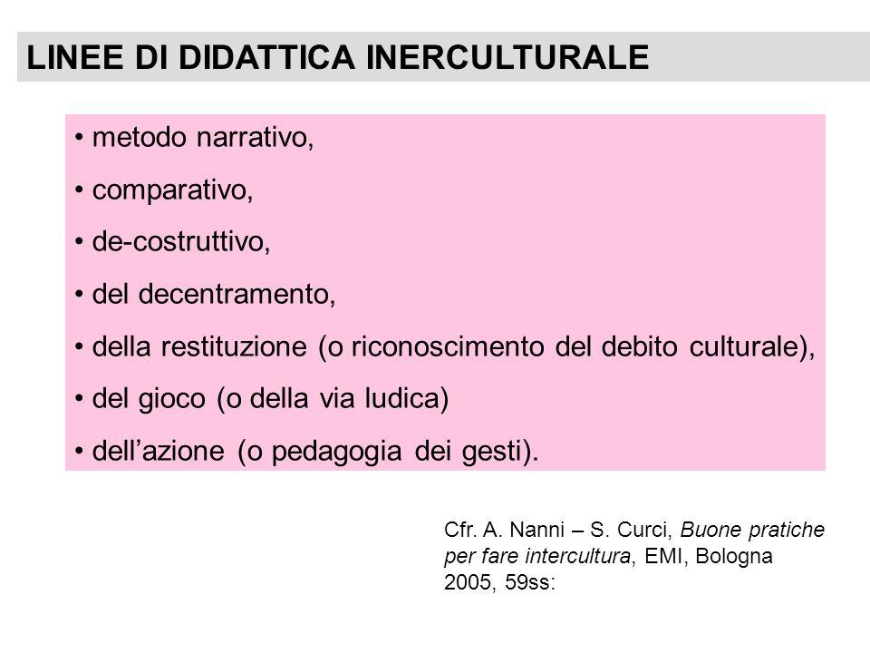 metodo narrativo, comparativo, de-costruttivo, del decentramento, della restituzione (o riconoscimento del debito culturale), del gioco (o della via l