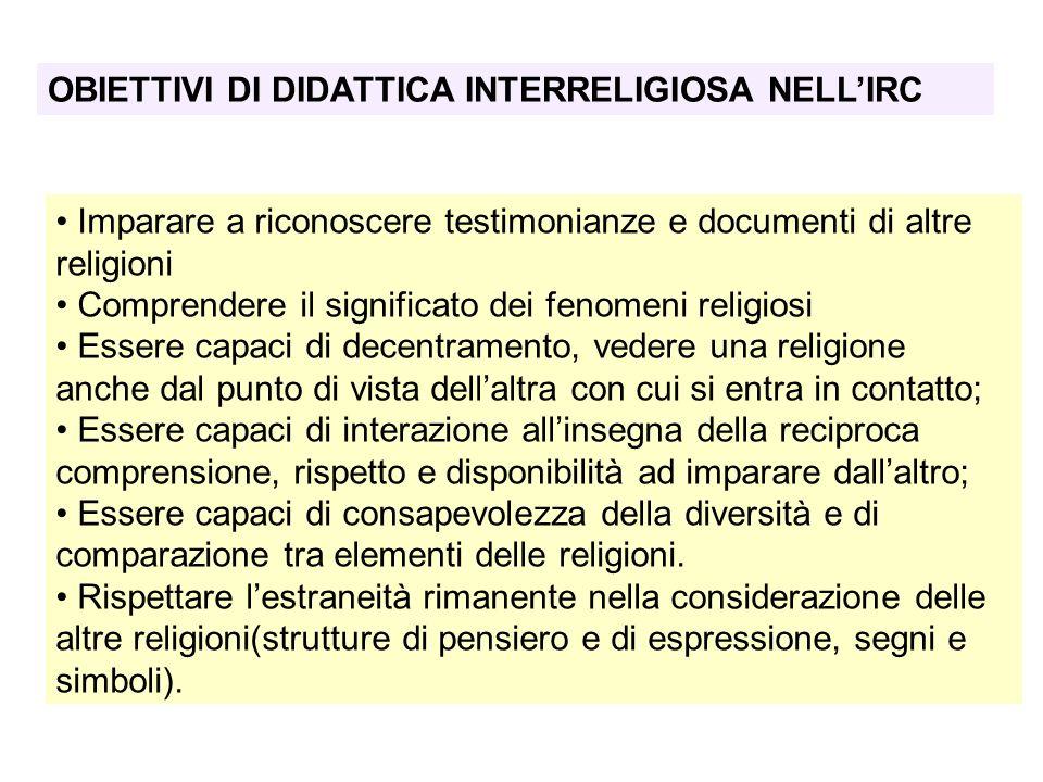 OBIETTIVI DI DIDATTICA INTERRELIGIOSA NELLIRC Imparare a riconoscere testimonianze e documenti di altre religioni Comprendere il significato dei fenom