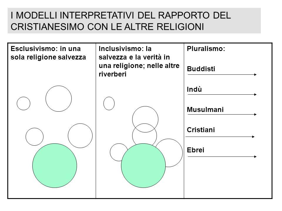I MODELLI INTERPRETATIVI DEL RAPPORTO DEL CRISTIANESIMO CON LE ALTRE RELIGIONI Esclusivismo: in una sola religione salvezza Inclusivismo: la salvezza