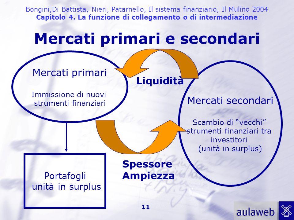 Bongini,Di Battista, Nieri, Patarnello, Il sistema finanziario, Il Mulino 2004 Capitolo 4. La funzione di collegamento o di intermediazione 11 Mercati