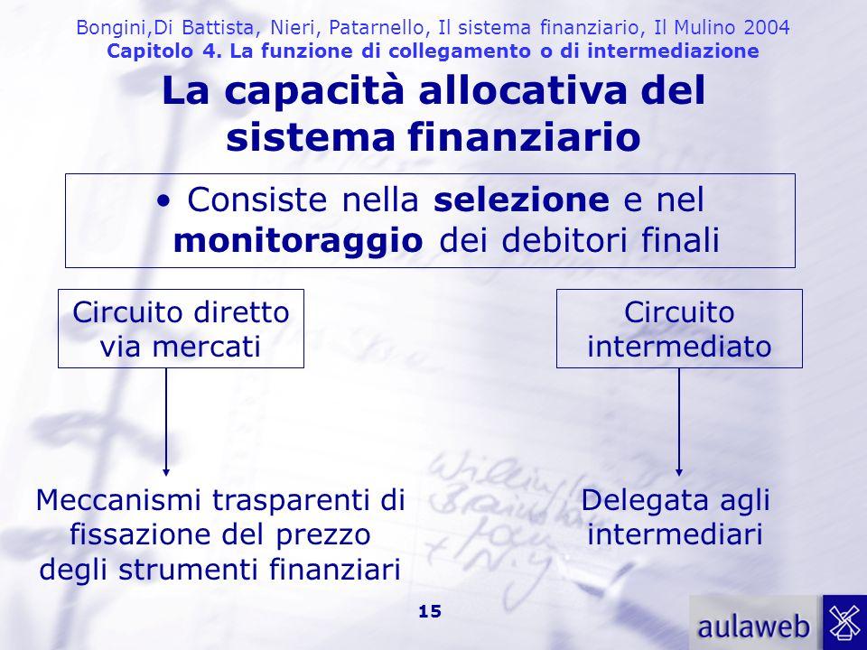 Bongini,Di Battista, Nieri, Patarnello, Il sistema finanziario, Il Mulino 2004 Capitolo 4. La funzione di collegamento o di intermediazione 15 La capa