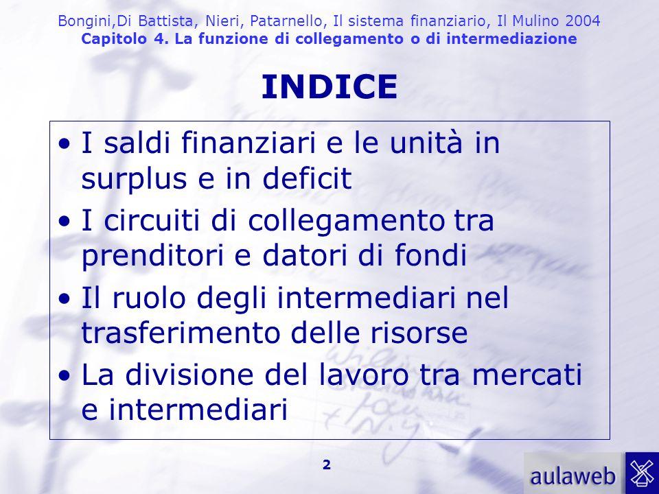 Bongini,Di Battista, Nieri, Patarnello, Il sistema finanziario, Il Mulino 2004 Capitolo 4. La funzione di collegamento o di intermediazione 2 INDICE I