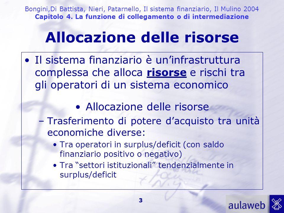 Bongini,Di Battista, Nieri, Patarnello, Il sistema finanziario, Il Mulino 2004 Capitolo 4. La funzione di collegamento o di intermediazione 3 Allocazi