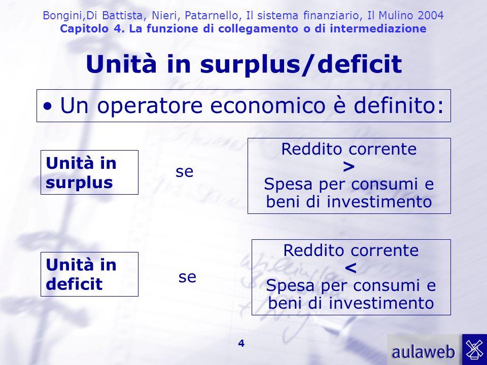 Bongini,Di Battista, Nieri, Patarnello, Il sistema finanziario, Il Mulino 2004 Capitolo 4. La funzione di collegamento o di intermediazione 4 Unità in