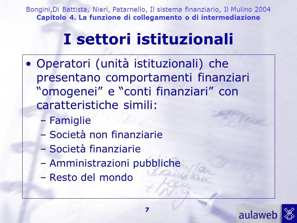 Bongini,Di Battista, Nieri, Patarnello, Il sistema finanziario, Il Mulino 2004 Capitolo 4. La funzione di collegamento o di intermediazione 7 I settor