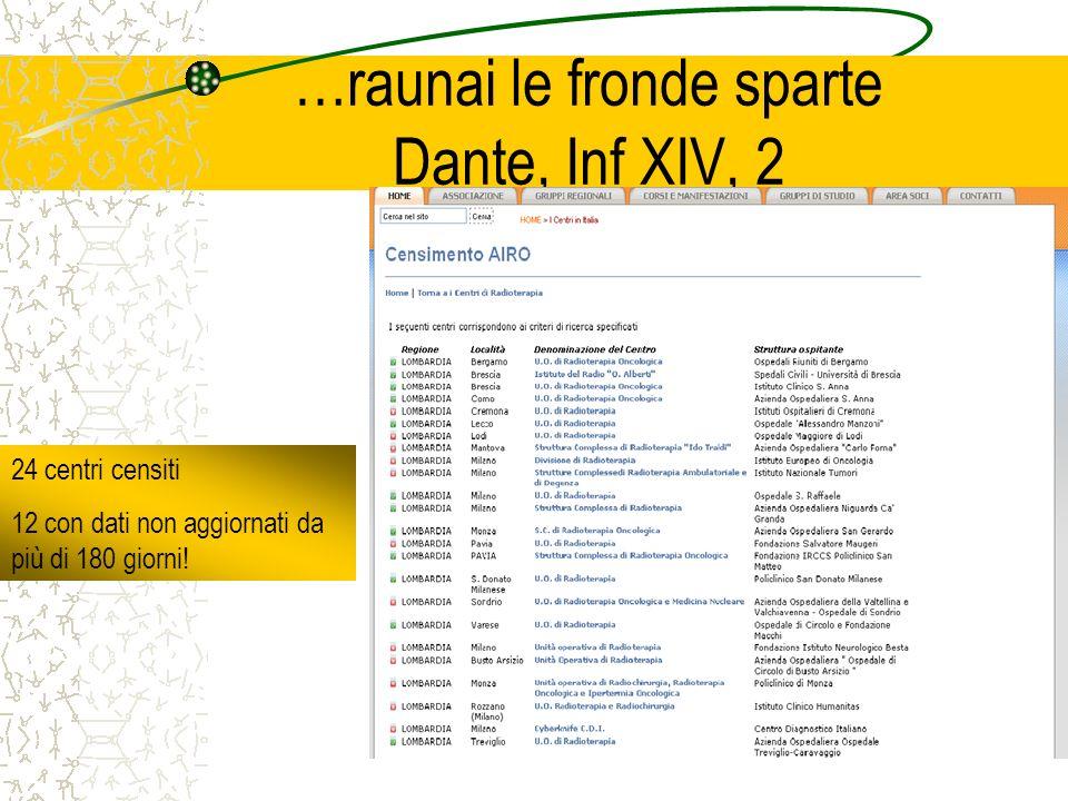 …raunai le fronde sparte Dante, Inf XIV, 2 24 centri censiti 12 con dati non aggiornati da più di 180 giorni!