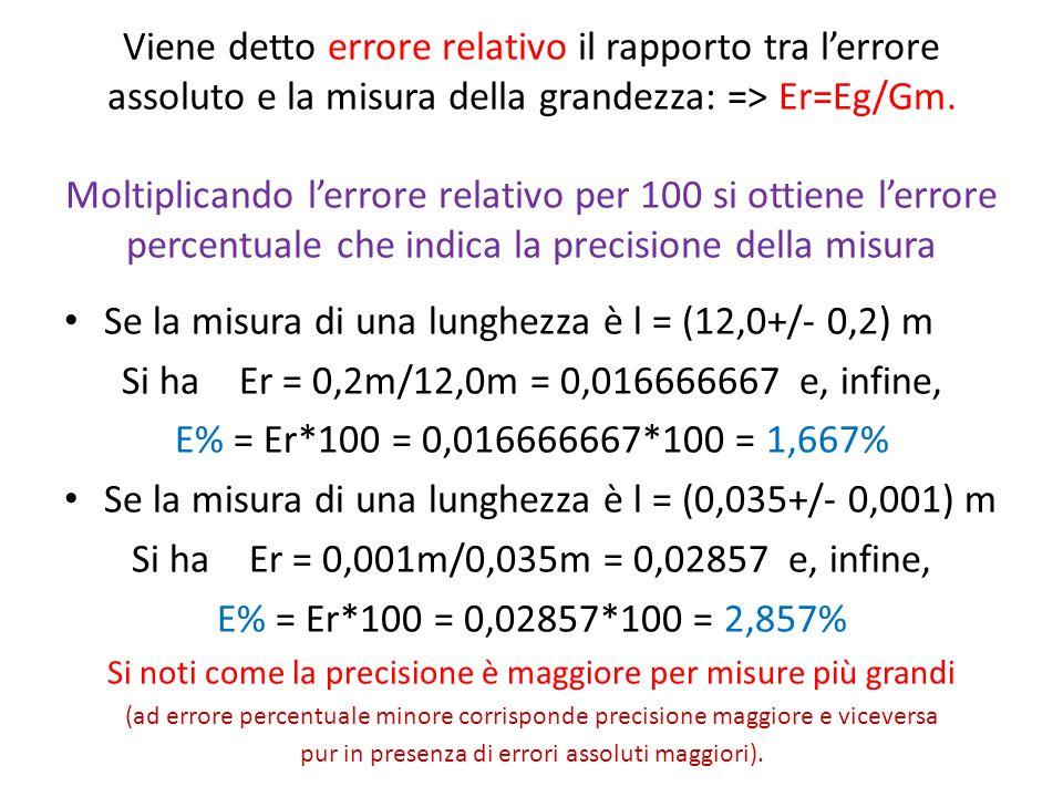 Viene detto errore relativo il rapporto tra lerrore assoluto e la misura della grandezza: => Er=Eg/Gm.