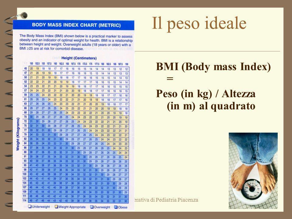Il peso ideale BMI (Body mass Index) = Peso (in kg) / Altezza (in m) al quadrato