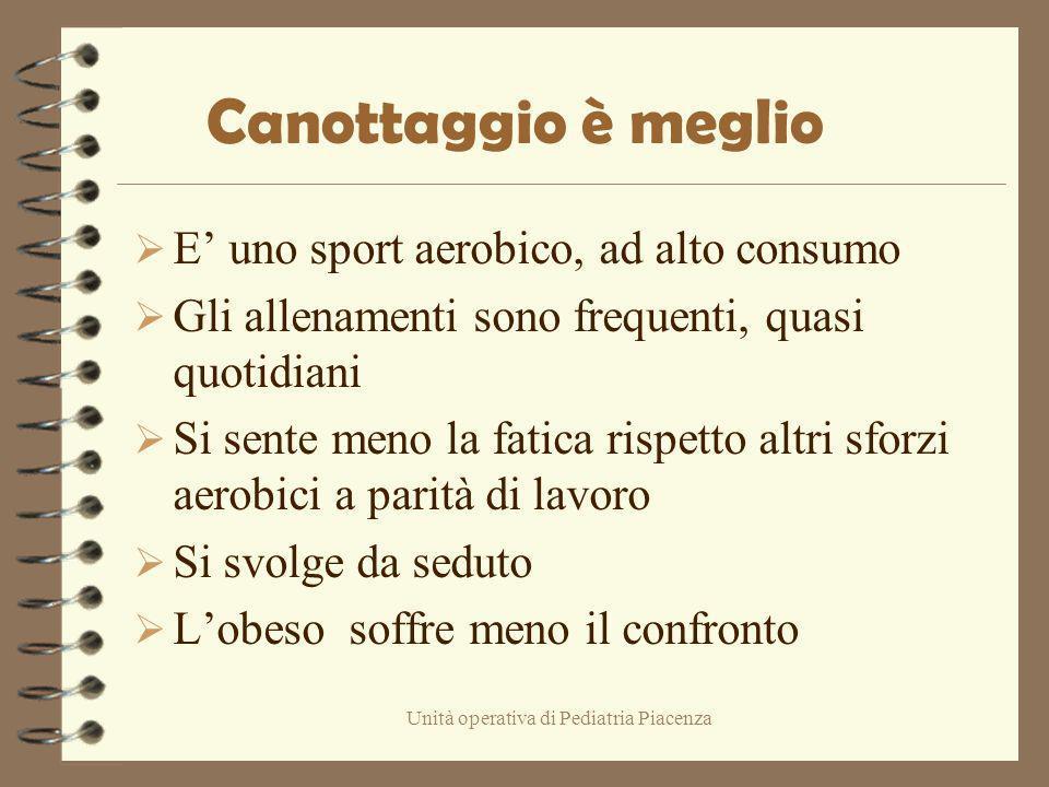 Unità operativa di Pediatria Piacenza Canottaggio è meglio E uno sport aerobico, ad alto consumo Gli allenamenti sono frequenti, quasi quotidiani Si s