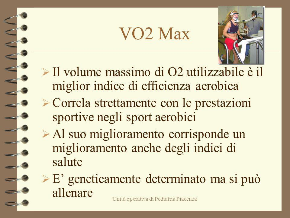 Unità operativa di Pediatria Piacenza VO2 Max Il volume massimo di O2 utilizzabile è il miglior indice di efficienza aerobica Correla strettamente con