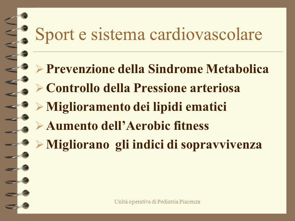 Unità operativa di Pediatria Piacenza Sport e sistema cardiovascolare Prevenzione della Sindrome Metabolica Controllo della Pressione arteriosa Miglio