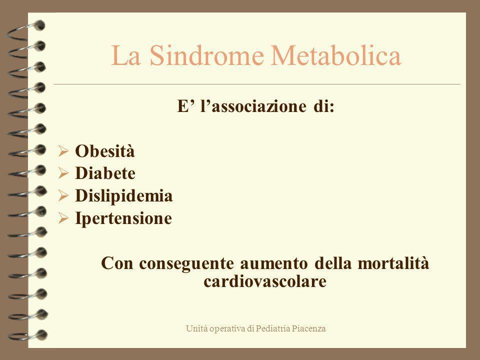 Unità operativa di Pediatria Piacenza La Sindrome Metabolica E lassociazione di: Obesità Diabete Dislipidemia Ipertensione Con conseguente aumento del