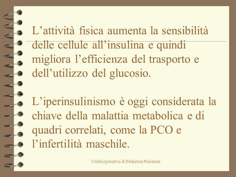 Unità operativa di Pediatria Piacenza Lattività fisica aumenta la sensibilità delle cellule allinsulina e quindi migliora lefficienza del trasporto e