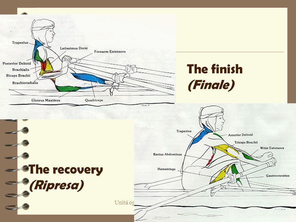Unità operativa di Pediatria Piacenza The recovery (Ripresa) The finish (Finale)