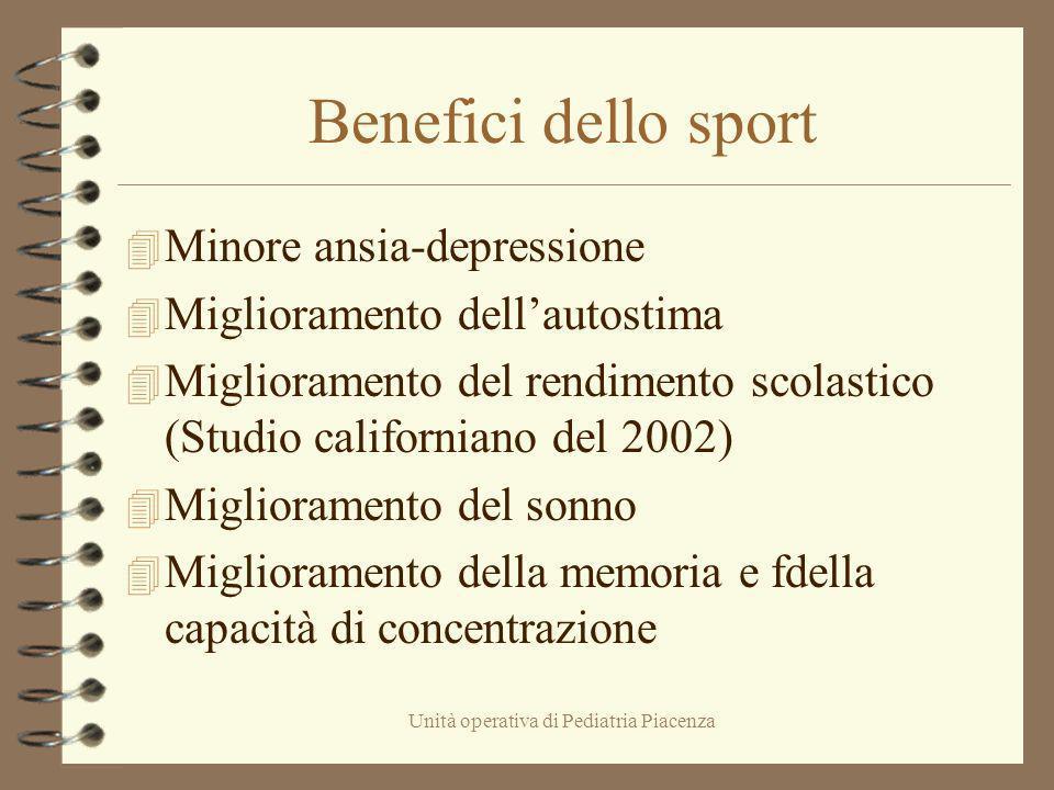 Unità operativa di Pediatria Piacenza Benefici dello sport 4 Minore ansia-depressione 4 Miglioramento dellautostima 4 Miglioramento del rendimento sco