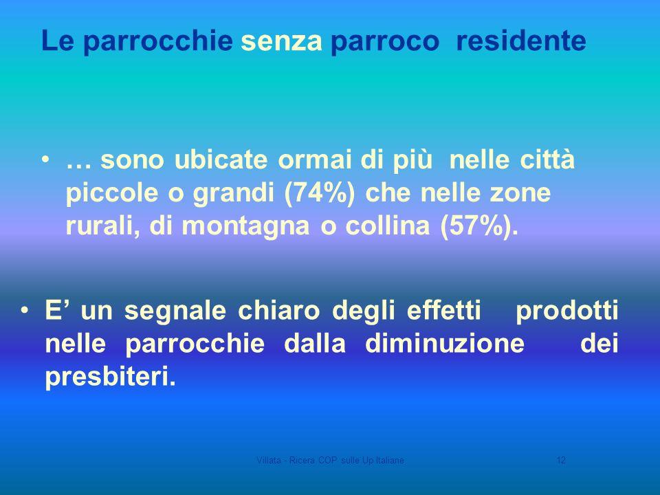 Villata - Ricera COP sulle Up Italiane12 … sono ubicate ormai di più nelle città piccole o grandi (74%) che nelle zone rurali, di montagna o collina (57%).