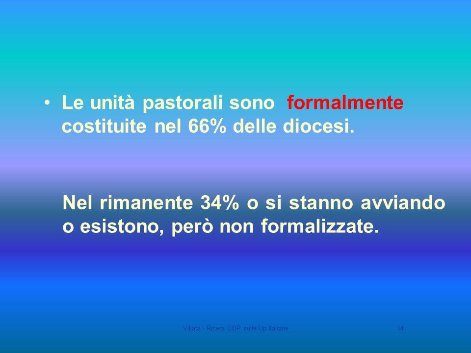 Villata - Ricera COP sulle Up Italiane14 Le unità pastorali sono formalmente costituite nel 66% delle diocesi.