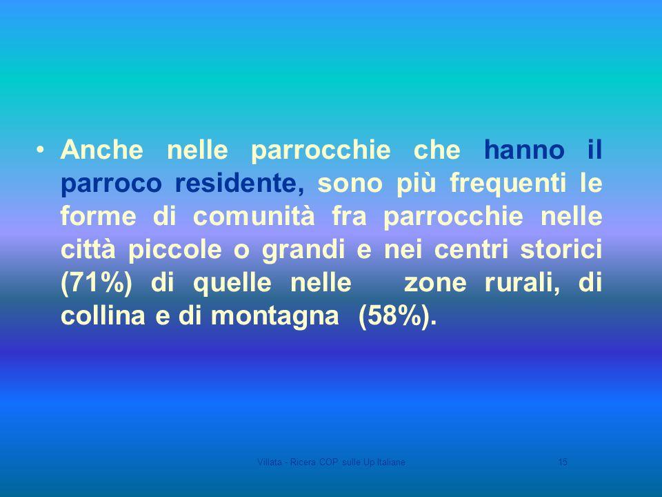 Villata - Ricera COP sulle Up Italiane15 Anche nelle parrocchie che hanno il parroco residente, sono più frequenti le forme di comunità fra parrocchie nelle città piccole o grandi e nei centri storici (71%) di quelle nelle zone rurali, di collina e di montagna (58%).