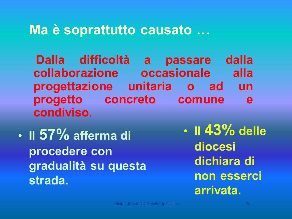 Villata - Ricera COP sulle Up Italiane28 Ma è soprattutto causato … Dalla difficoltà a passare dalla collaborazione occasionale alla progettazione unitaria o ad un progetto concreto comune e condiviso.
