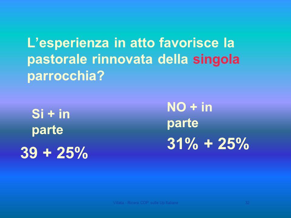 Villata - Ricera COP sulle Up Italiane32 Lesperienza in atto favorisce la pastorale rinnovata della singola parrocchia.