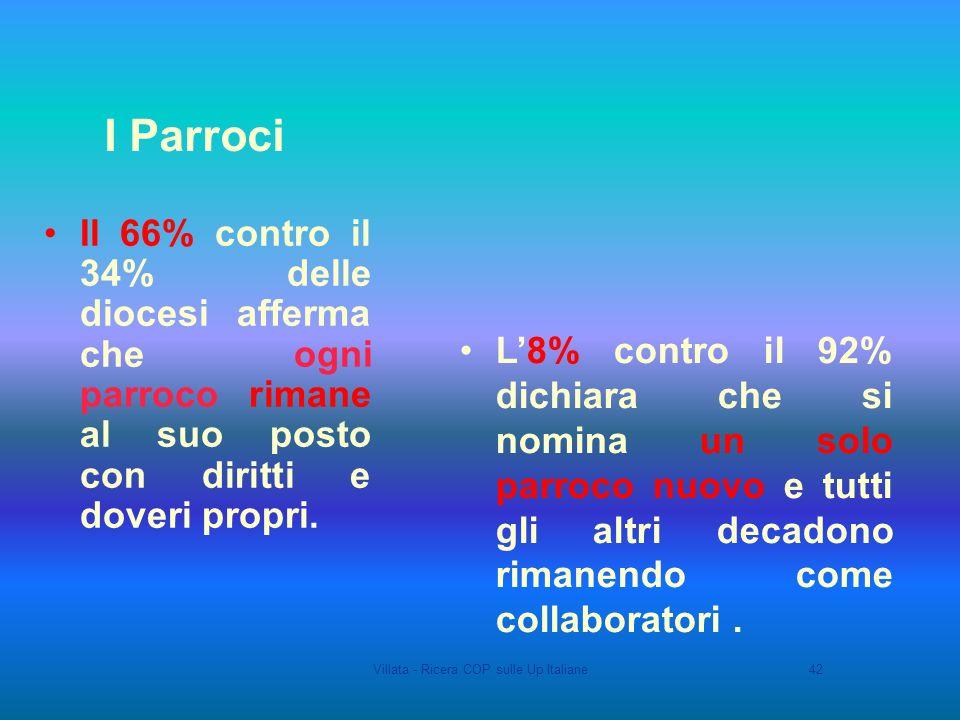 Villata - Ricera COP sulle Up Italiane42 I Parroci Il 66% contro il 34% delle diocesi afferma che ogni parroco rimane al suo posto con diritti e doveri propri.