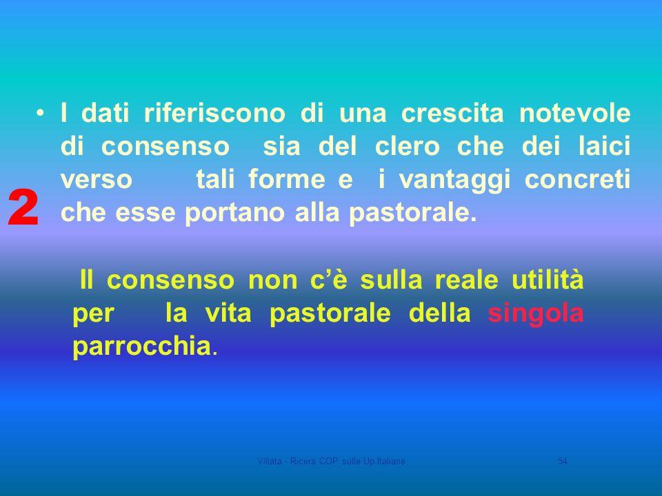 Villata - Ricera COP sulle Up Italiane54 I dati riferiscono di una crescita notevole di consenso sia del clero che dei laici verso tali forme e i vantaggi concreti che esse portano alla pastorale.
