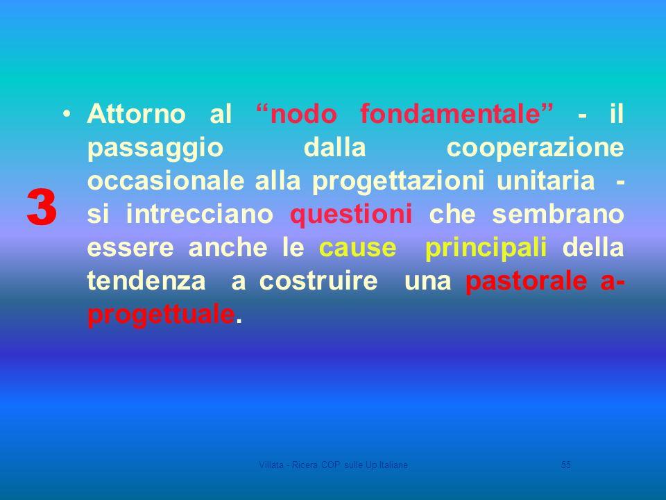 Villata - Ricera COP sulle Up Italiane55 3 Attorno al nodo fondamentale - il passaggio dalla cooperazione occasionale alla progettazioni unitaria - si intrecciano questioni che sembrano essere anche le cause principali della tendenza a costruire una pastorale a- progettuale.