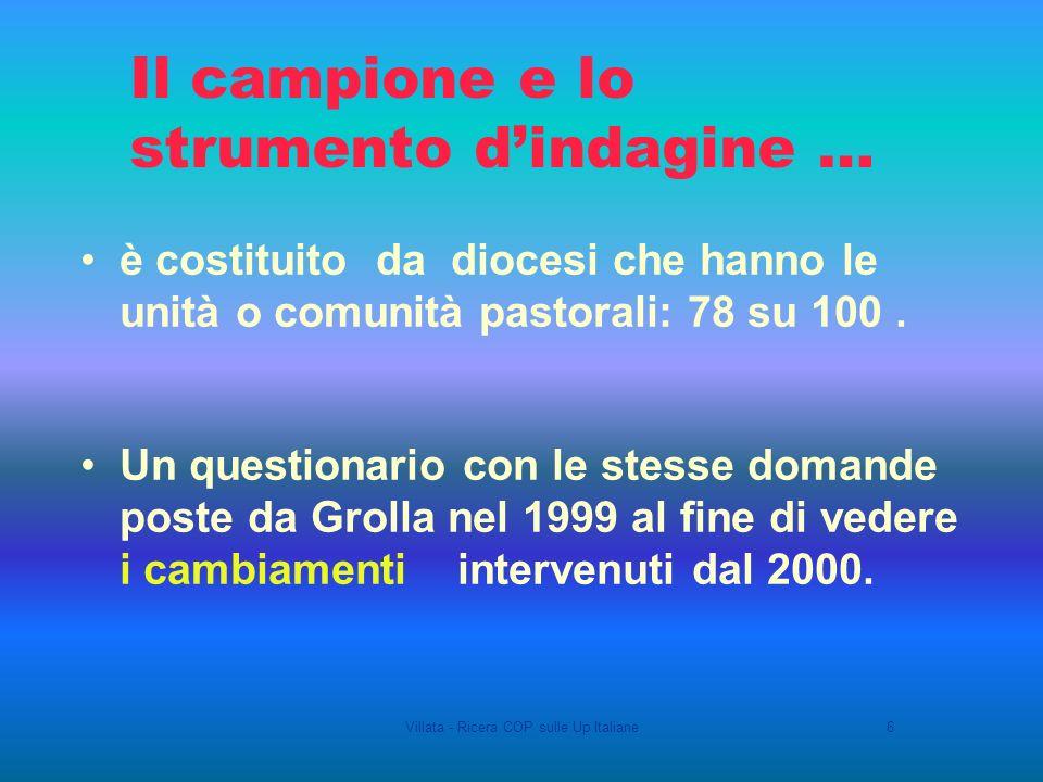 Villata - Ricera COP sulle Up Italiane6 è costituito da diocesi che hanno le unità o comunità pastorali: 78 su 100.