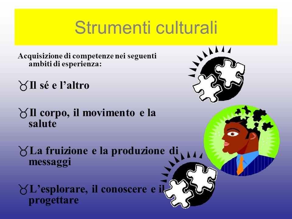 Strumenti culturali Acquisizione di competenze nei seguenti ambiti di esperienza: Il sé e laltro Il corpo, il movimento e la salute La fruizione e la