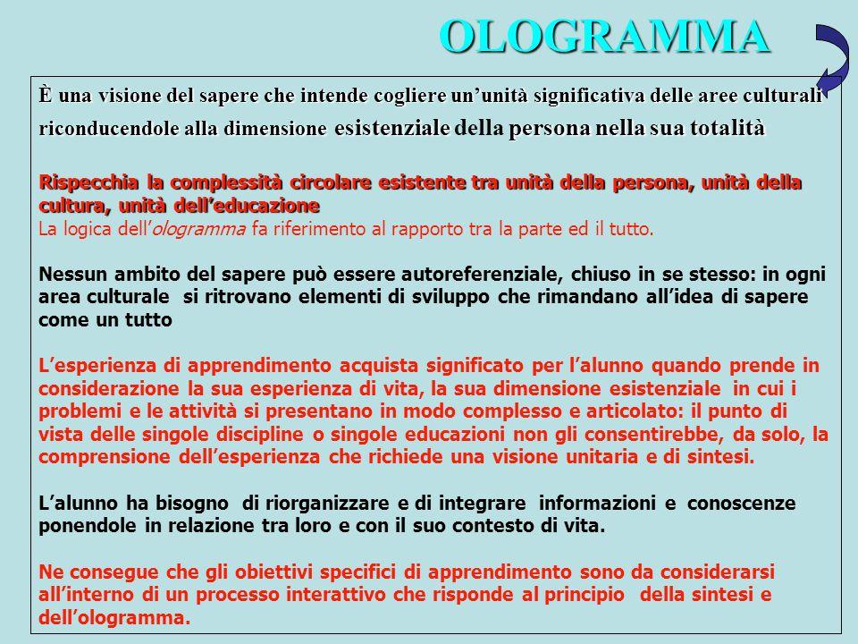 OLOGRAMMA È una visione del sapere che intende cogliere ununità significativa delle aree culturali riconducendole alla dimensione esistenzialepersona