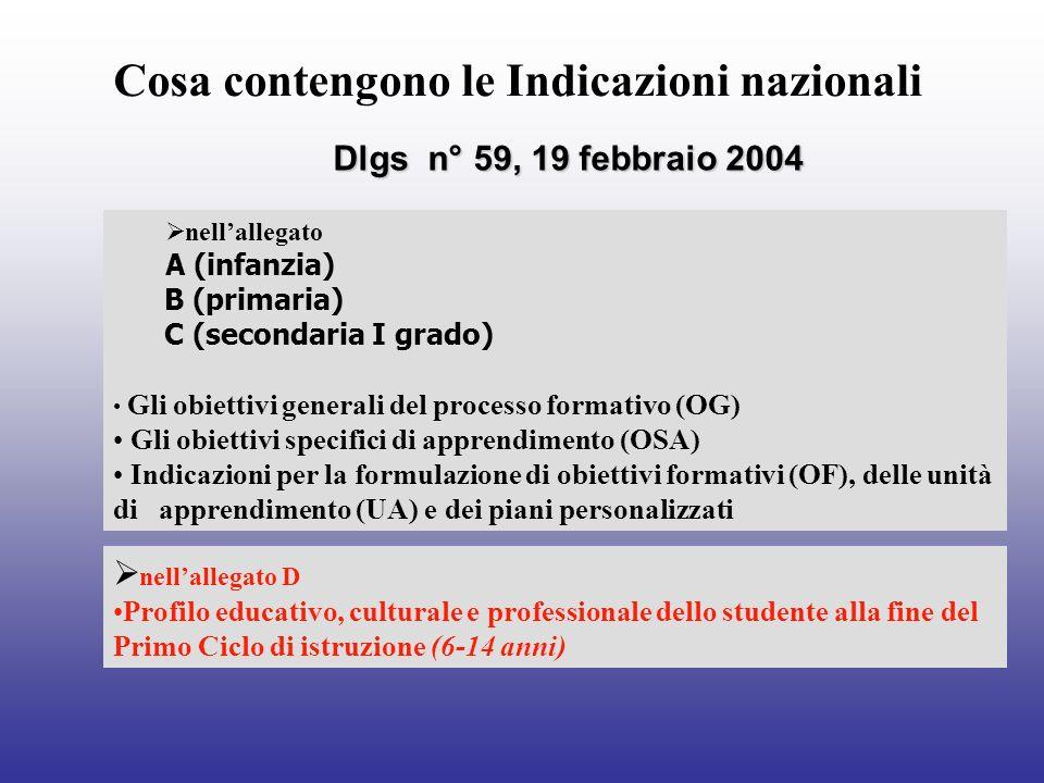 Cosa contengono le Indicazioni nazionali nellallegato A (infanzia) B (primaria) C (secondaria I grado) Gli obiettivi generali del processo formativo (