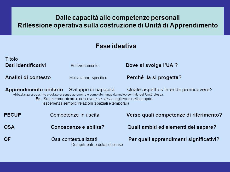 Dalle capacità alle competenze personali Riflessione operativa sulla costruzione di Unità di Apprendimento Fase ideativa Titolo Dati identificativi Po