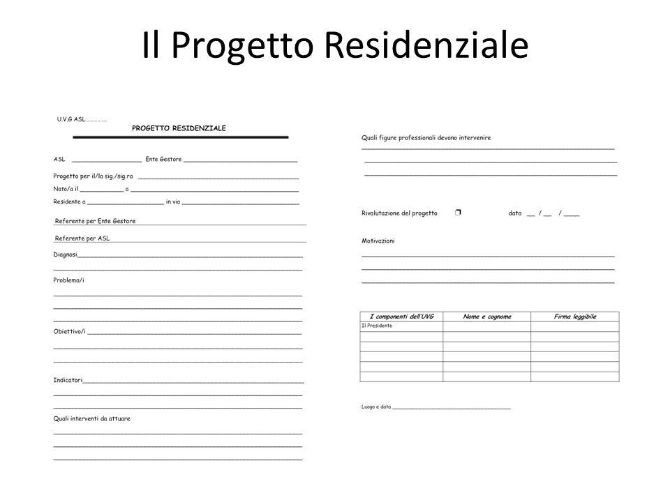 Il Progetto Residenziale
