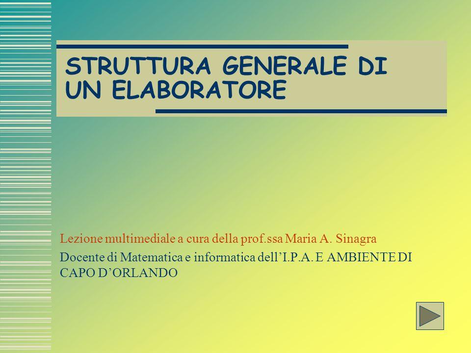 STRUTTURA GENERALE DI UN ELABORATORE Lezione multimediale a cura della prof.ssa Maria A.