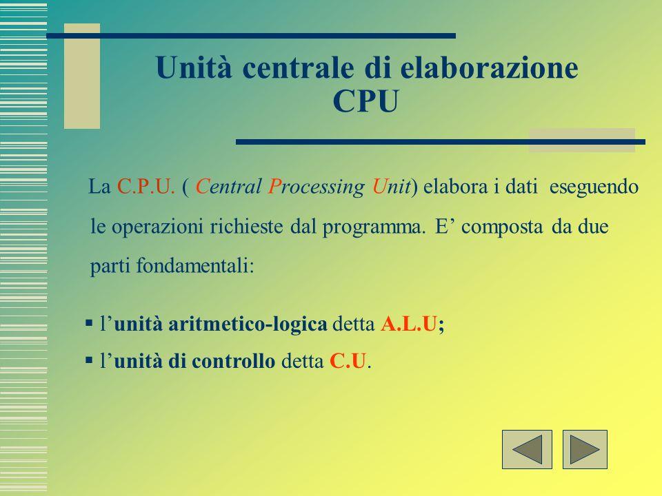 Le unità di output Le unità periferiche di uscita (output) consentono di visualizzare i risultati e i messaggi che provengono dal computer. Le princip