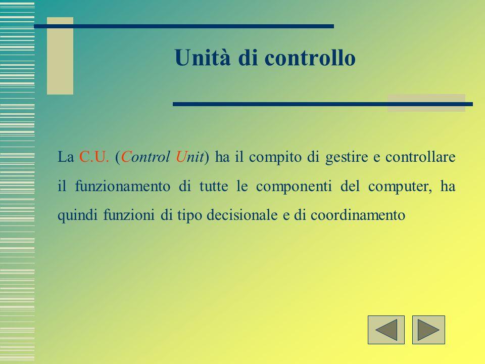 Unità aritmetico- logica L A.L.U (Arithmetic Logic Unit) ha il compito di eseguire le operazioni aritmetiche e logiche sui dati provenienti dalla memo