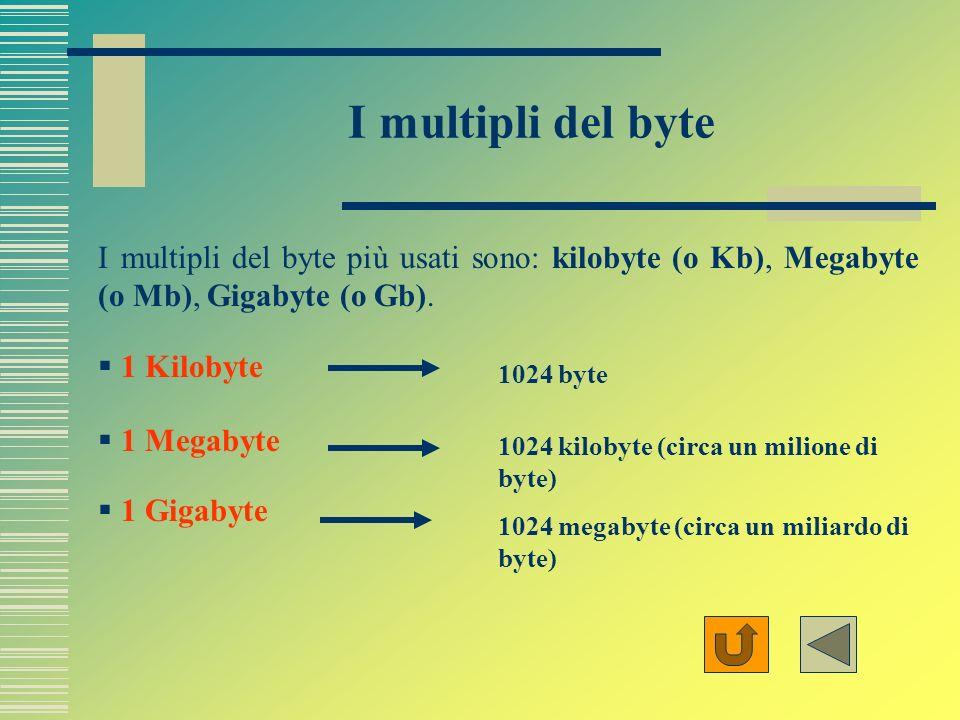 Il byte Il byte indica la quantità di memoria necessaria per rappresentare un simbolo (carattere, cifra, …). La memoria centrale è suddivisa in celle