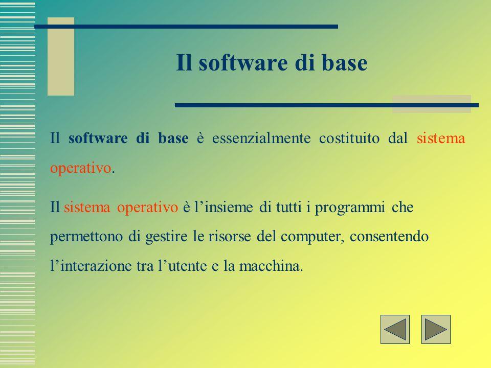 IL SOFTWARE Software di base Software applicativo Un qualsiasi elaboratore per poter funzionare deve esser dotato dellopportuno software. Esso può ess