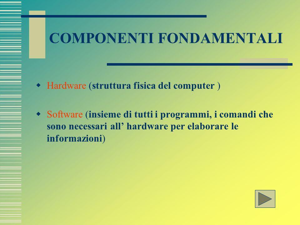 La sequenza finita e ordinata di istruzioni che bisogna fornire perché il computer possa elaborare i dati viene detta PROGRAMMA