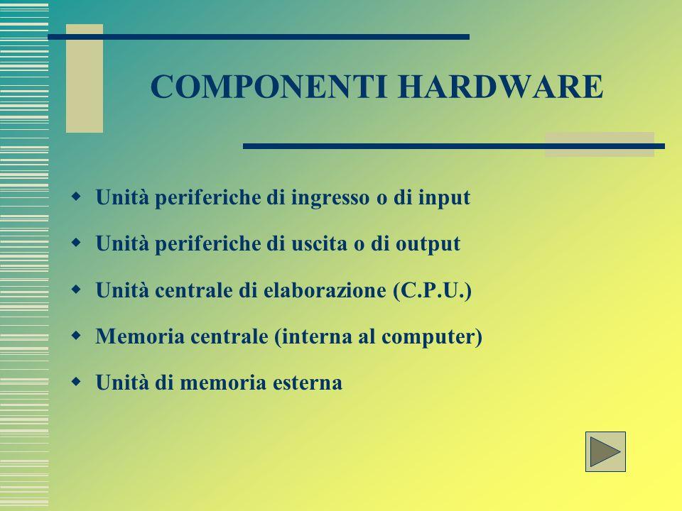 Per ciascuno dei componenti dellelenco che segue, individua se fa parte dell hardware oppure no: Mouse Monitor Enciclopedia su Cd-Rom Tastiera Sistema