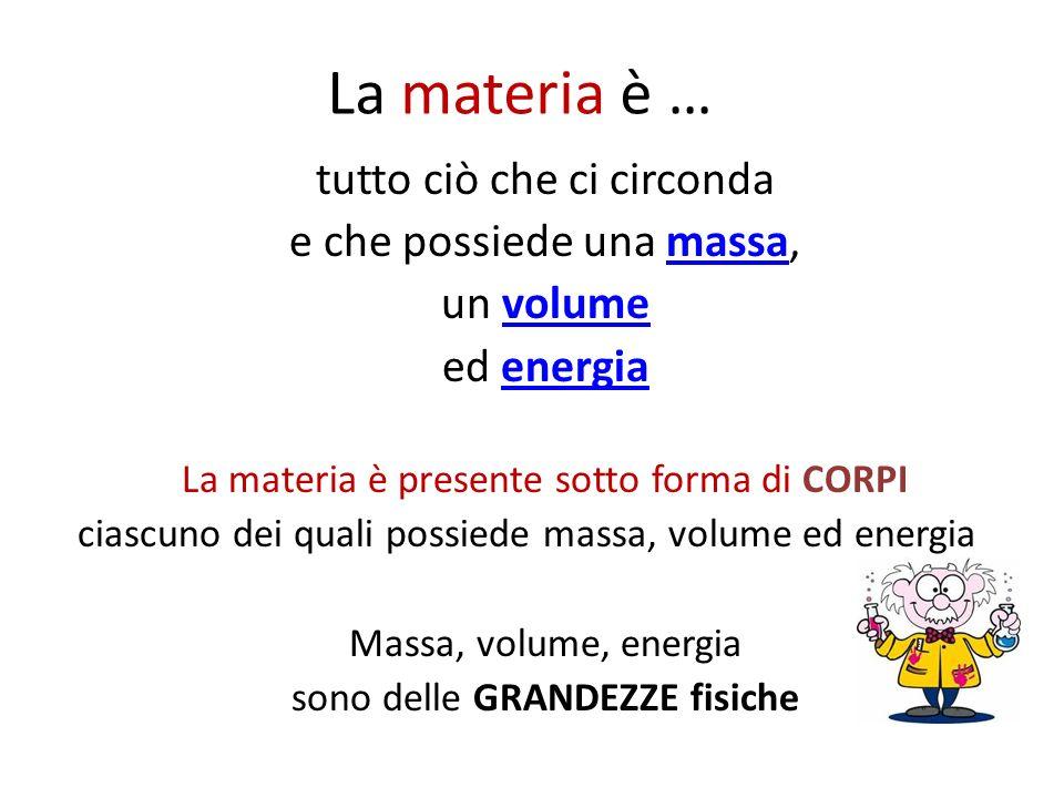 La materia è … tutto ciò che ci circonda e che possiede una massa,massa un volumevolume ed energiaenergia La materia è presente sotto forma di CORPI c