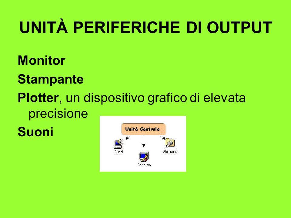 UNITÀ PERIFERICHE DI OUTPUT Monitor Stampante Plotter, un dispositivo grafico di elevata precisione Suoni