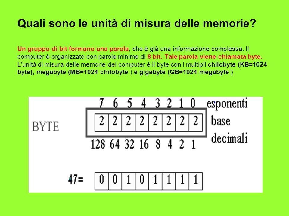 Quali sono le unità di misura delle memorie? Un gruppo di bit formano una parola, che è già una informazione complessa. Il computer è organizzato con
