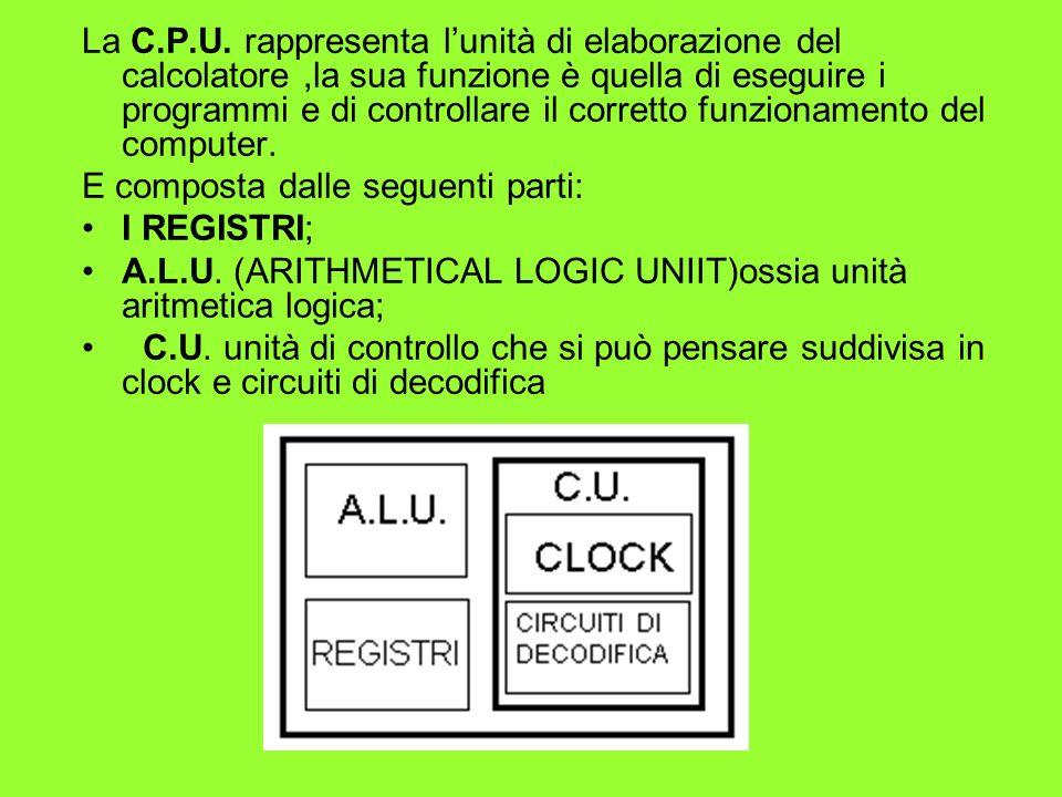 La C.P.U. rappresenta lunità di elaborazione del calcolatore,la sua funzione è quella di eseguire i programmi e di controllare il corretto funzionamen