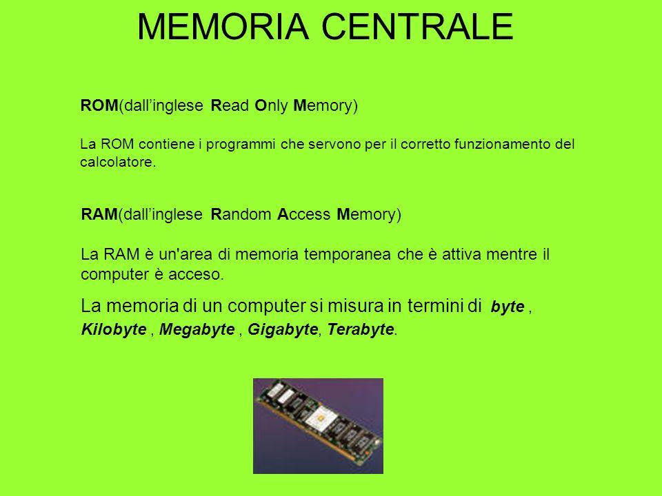 ROM(dallinglese Read Only Memory) La ROM contiene i programmi che servono per il corretto funzionamento del calcolatore. MEMORIA CENTRALE RAM(dallingl