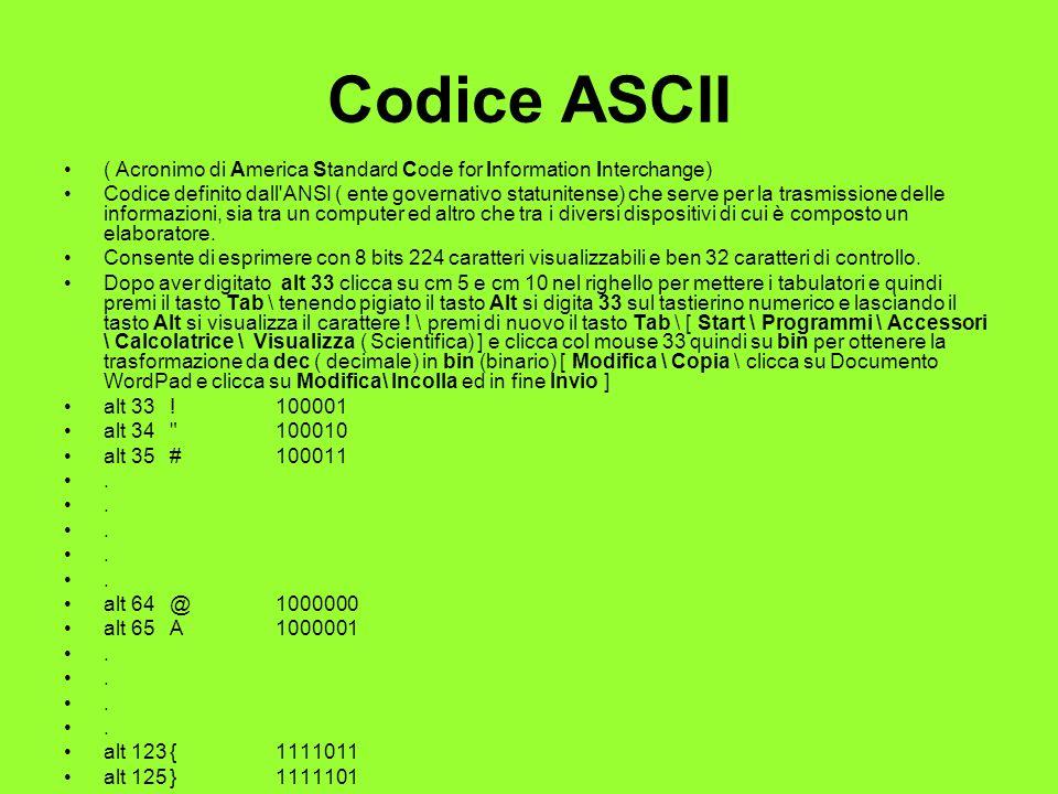 Codice ASCII ( Acronimo di America Standard Code for Information Interchange) Codice definito dall'ANSI ( ente governativo statunitense) che serve per