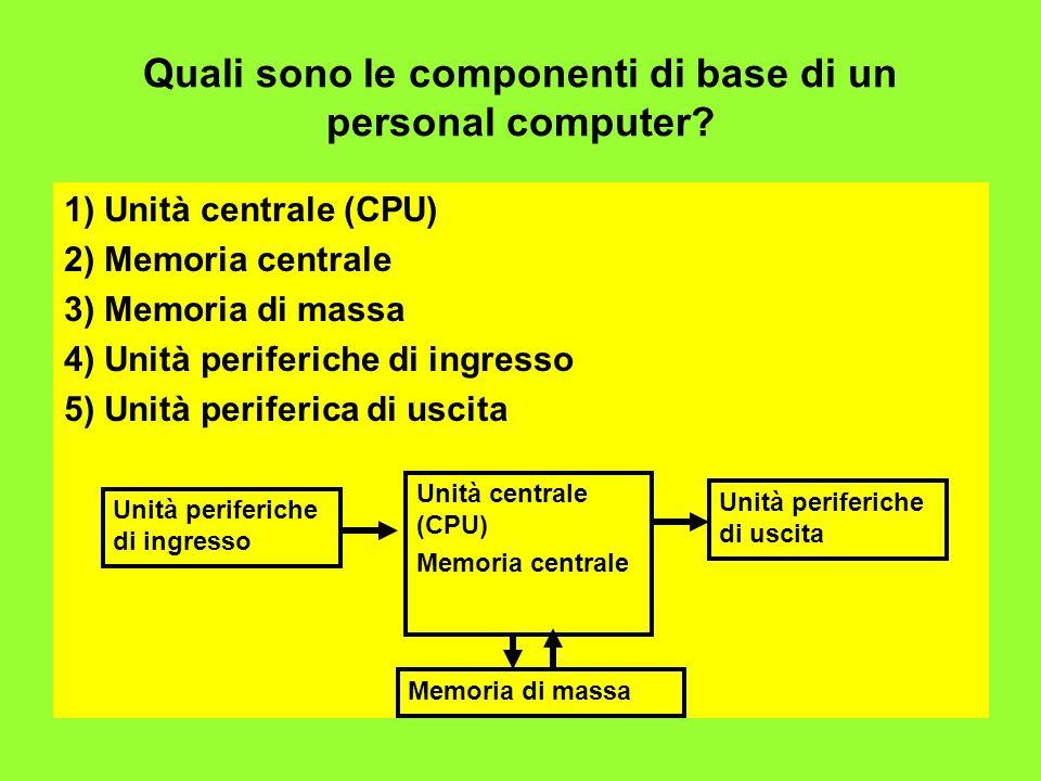Quali sono le componenti di base di un personal computer? 1) Unità centrale (CPU) 2) Memoria centrale 3) Memoria di massa 4) Unità periferiche di ingr