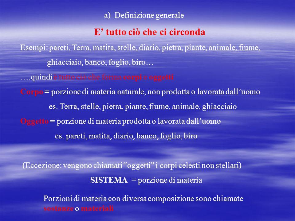 a) Definizione generale E tutto ciò che ci circonda Esempi: pareti, Terra, matita, stelle, diario, pietra, piante, animale, fiume, ghiacciaio, banco,