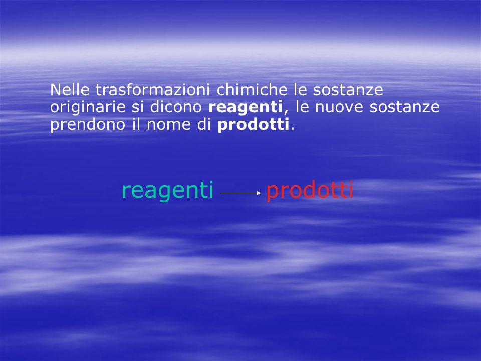 Nelle trasformazioni chimiche le sostanze originarie si dicono reagenti, le nuove sostanze prendono il nome di prodotti. reagentiprodotti