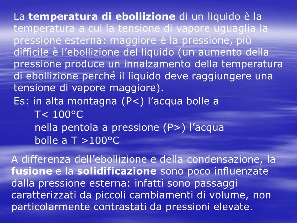 La temperatura di ebollizione di un liquido è la temperatura a cui la tensione di vapore uguaglia la pressione esterna: maggiore è la pressione, più d